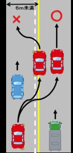 黄色実践の左に白点線の追越し