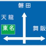 方面と方向の予告